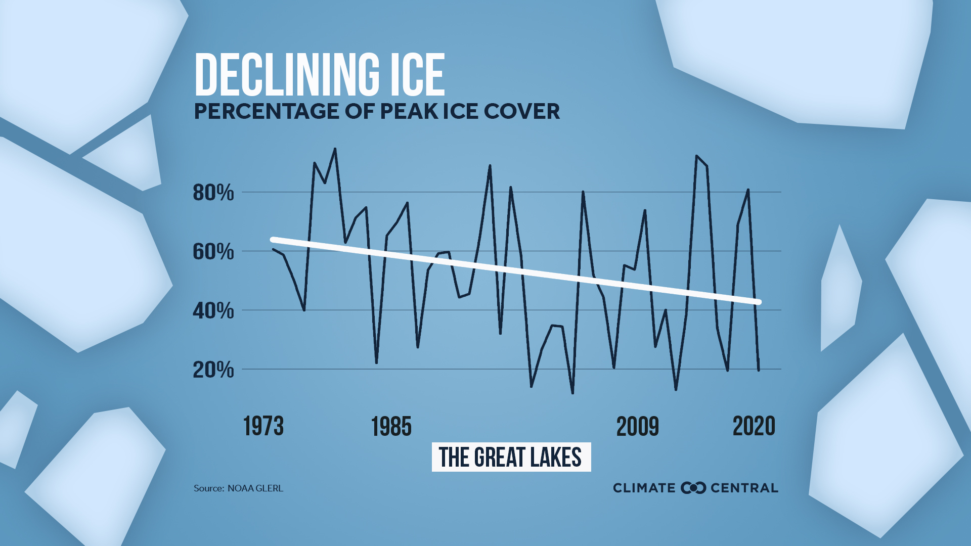 Ice Cover JPG with title