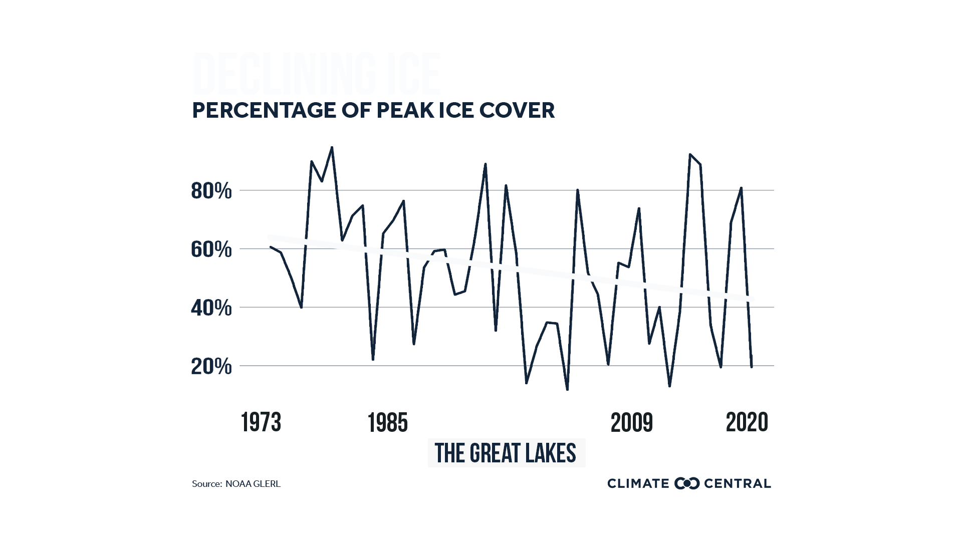 Ice Cover PNG With title